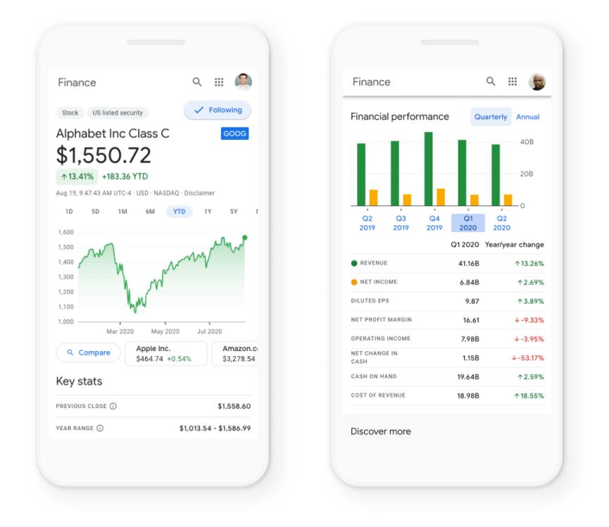 Google Finance feature 1