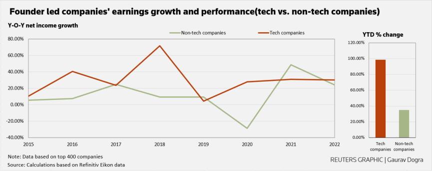 Earnings Growth Image