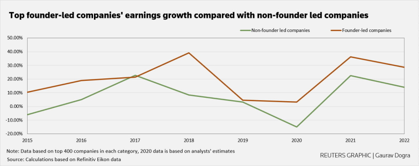 Earning Growth Image
