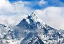 Mt Everest Image