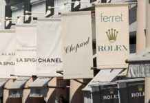 Luxury Brands Image
