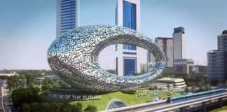 Museum-of-The-Future